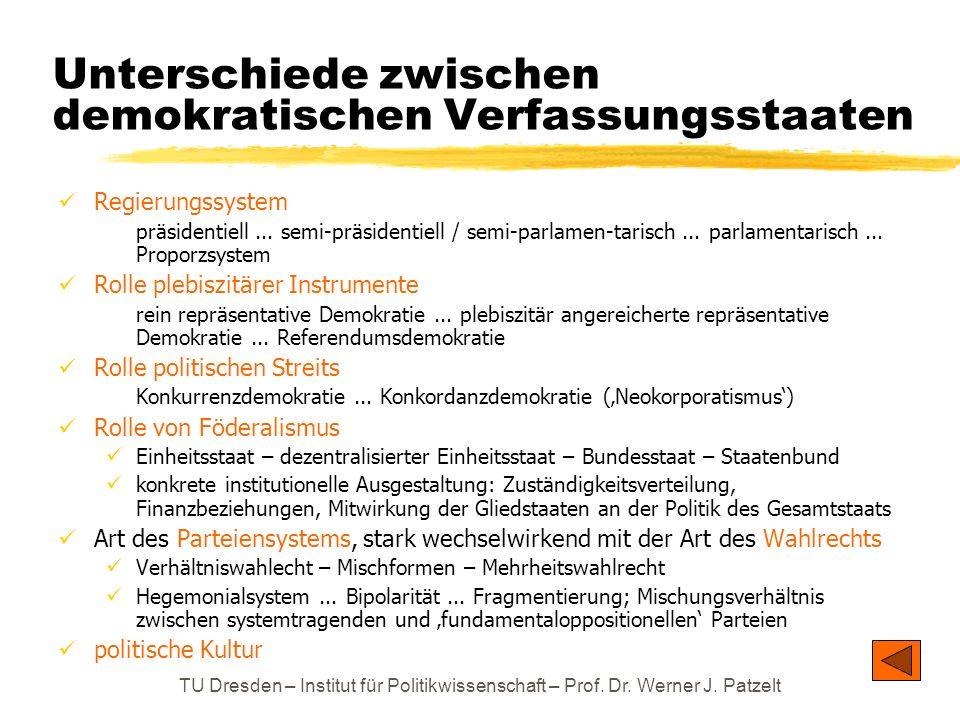 TU Dresden – Institut für Politikwissenschaft – Prof. Dr. Werner J. Patzelt Unterschiede zwischen demokratischen Verfassungsstaaten Regierungssystem p