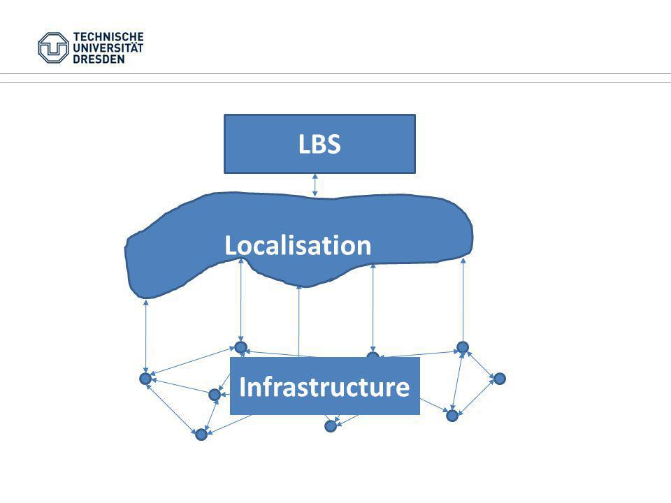 Localisation LBS Infrastructure