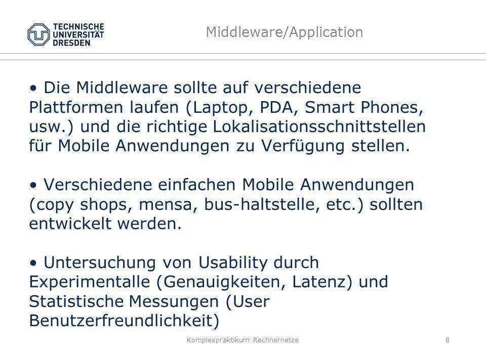 Middleware/Application Die Middleware sollte auf verschiedene Plattformen laufen (Laptop, PDA, Smart Phones, usw.) und die richtige Lokalisationsschnittstellen für Mobile Anwendungen zu Verfügung stellen.