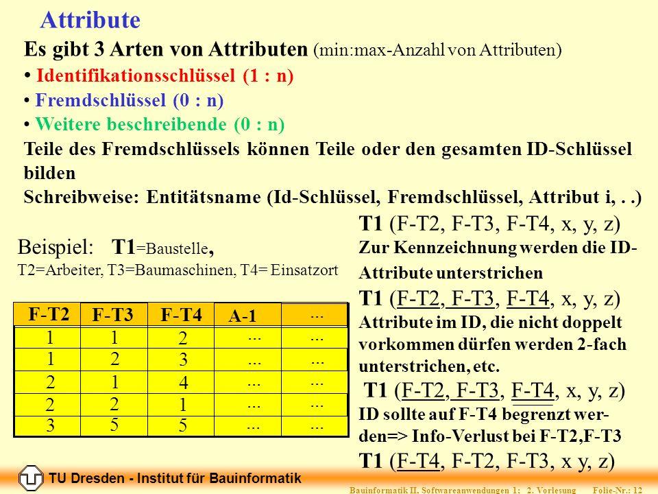 TU Dresden - Institut für Bauinformatik Folie-Nr.: 11 Bauinformatik II, Softwareanwendungen 1; 2.