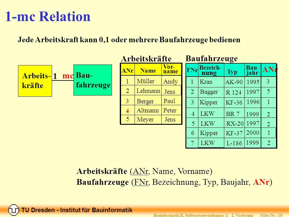 TU Dresden - Institut für Bauinformatik Folie-Nr.: 17 Bauinformatik II, Softwareanwendungen 1; 2.
