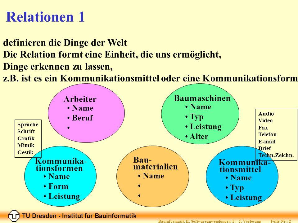 TU Dresden - Institut für Bauinformatik Folie-Nr.: 12 Bauinformatik II, Softwareanwendungen 1; 2.