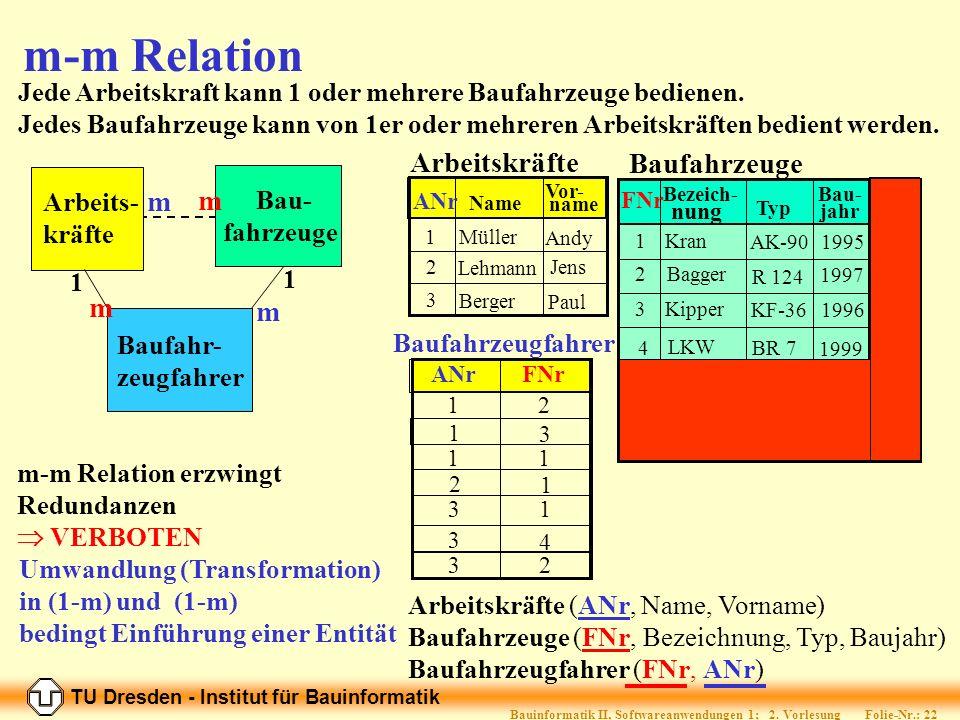 TU Dresden - Institut für Bauinformatik Folie-Nr.: 21 Bauinformatik II, Softwareanwendungen 1; 2.