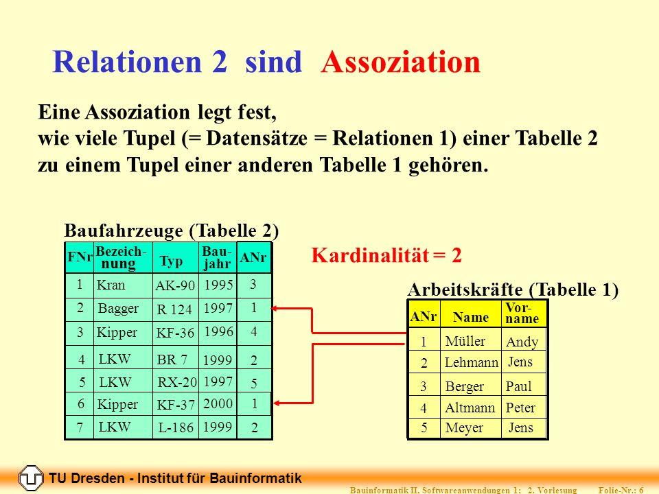 TU Dresden - Institut für Bauinformatik Folie-Nr.: 6 Bauinformatik II, Softwareanwendungen 1; 2.