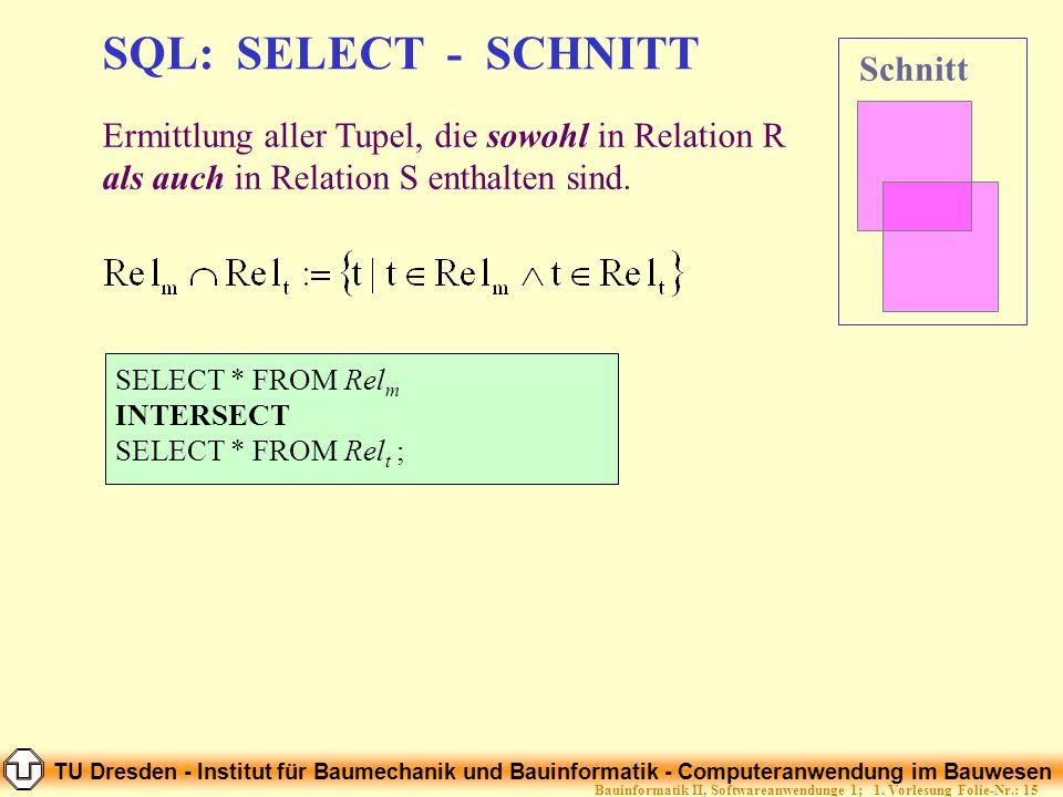 TU Dresden - Institut für Baumechanik und Bauinformatik - Computeranwendung im Bauwesen Folie-Nr.: 15Bauinformatik II, Softwareanwendunge 1; 1. Vorles