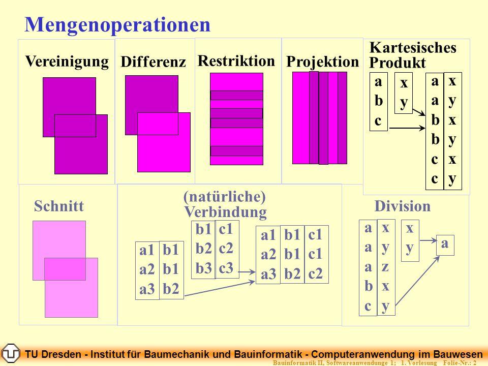 TU Dresden - Institut für Baumechanik und Bauinformatik - Computeranwendung im Bauwesen Folie-Nr.: 2Bauinformatik II, Softwareanwendunge 1; 1. Vorlesu