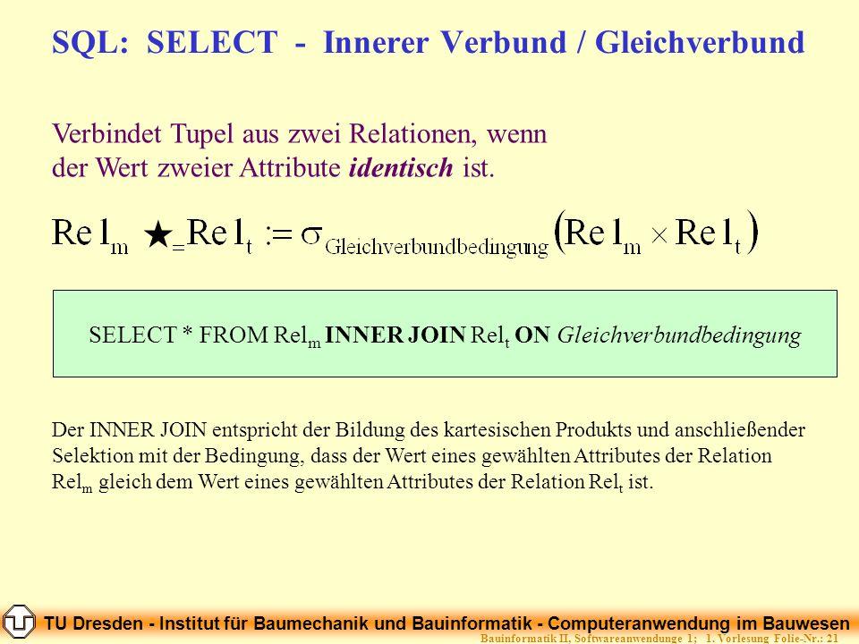 TU Dresden - Institut für Baumechanik und Bauinformatik - Computeranwendung im Bauwesen Folie-Nr.: 21Bauinformatik II, Softwareanwendunge 1; 1. Vorles