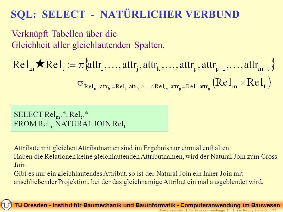 TU Dresden - Institut für Baumechanik und Bauinformatik - Computeranwendung im Bauwesen Folie-Nr.: 23Bauinformatik II, Softwareanwendunge 1; 1. Vorles