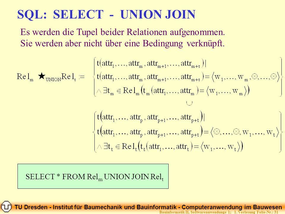 TU Dresden - Institut für Baumechanik und Bauinformatik - Computeranwendung im Bauwesen Folie-Nr.: 31Bauinformatik II, Softwareanwendunge 1; 1. Vorles