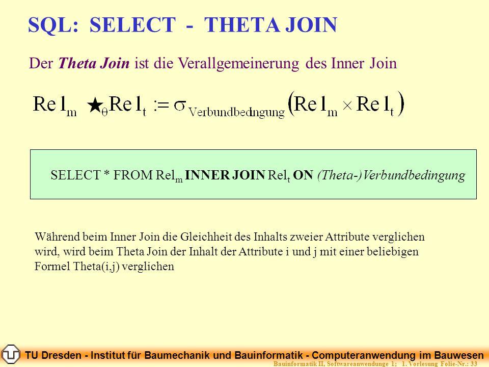 TU Dresden - Institut für Baumechanik und Bauinformatik - Computeranwendung im Bauwesen Folie-Nr.: 33Bauinformatik II, Softwareanwendunge 1; 1. Vorles
