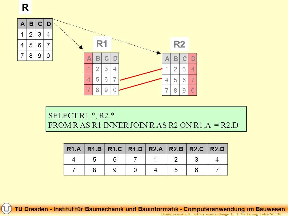 TU Dresden - Institut für Baumechanik und Bauinformatik - Computeranwendung im Bauwesen Folie-Nr.: 36Bauinformatik II, Softwareanwendunge 1; 1. Vorles