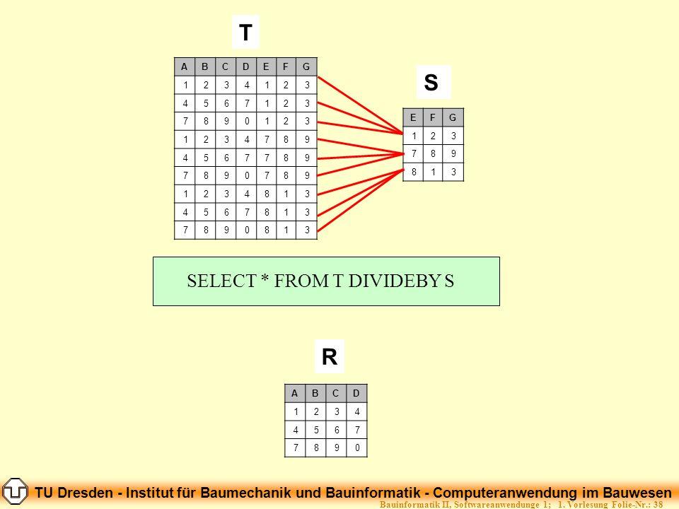 TU Dresden - Institut für Baumechanik und Bauinformatik - Computeranwendung im Bauwesen Folie-Nr.: 38Bauinformatik II, Softwareanwendunge 1; 1. Vorles