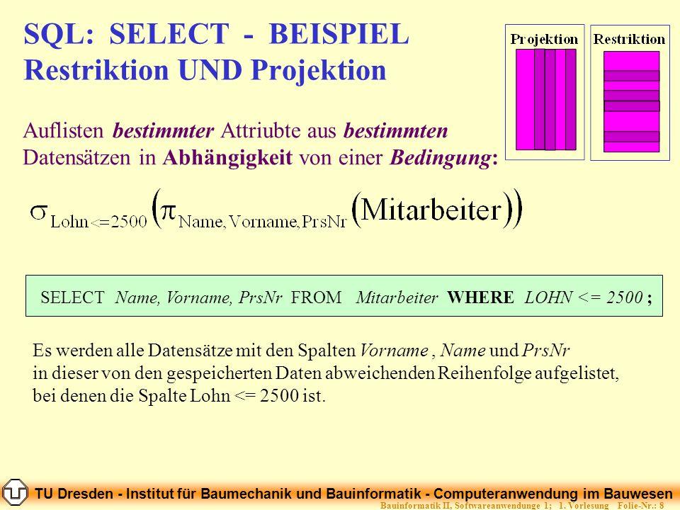 TU Dresden - Institut für Baumechanik und Bauinformatik - Computeranwendung im Bauwesen Folie-Nr.: 8Bauinformatik II, Softwareanwendunge 1; 1. Vorlesu