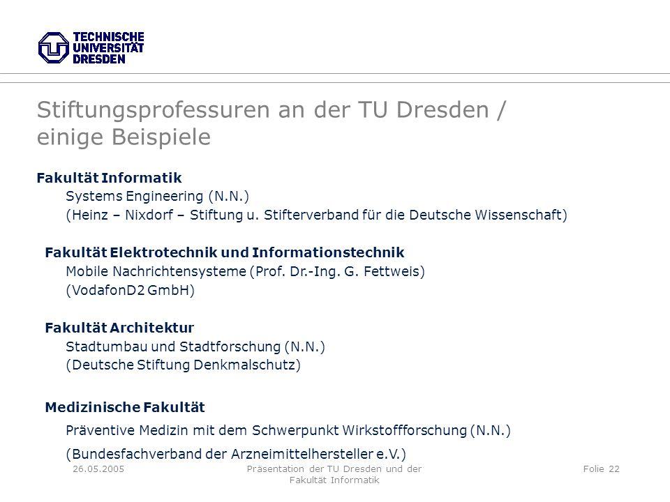 26.05.2005Präsentation der TU Dresden und der Fakultät Informatik Folie 22 Stiftungsprofessuren an der TU Dresden / einige Beispiele Fakultät Informat