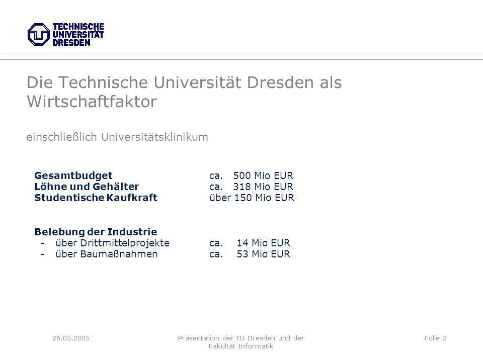 26.05.2005Präsentation der TU Dresden und der Fakultät Informatik Folie 3 Die Technische Universität Dresden als Wirtschaftfaktor einschließlich Unive