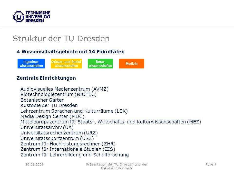 26.05.2005Präsentation der TU Dresden und der Fakultät Informatik Folie 4 Struktur der TU Dresden 4 Wissenschaftsgebiete mit 14 Fakultäten Zentrale Ei
