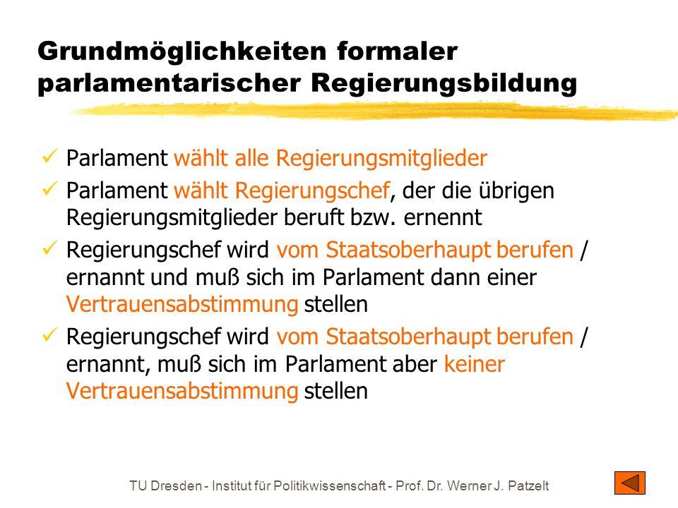 TU Dresden - Institut für Politikwissenschaft - Prof. Dr. Werner J. Patzelt Grundmöglichkeiten formaler parlamentarischer Regierungsbildung Parlament