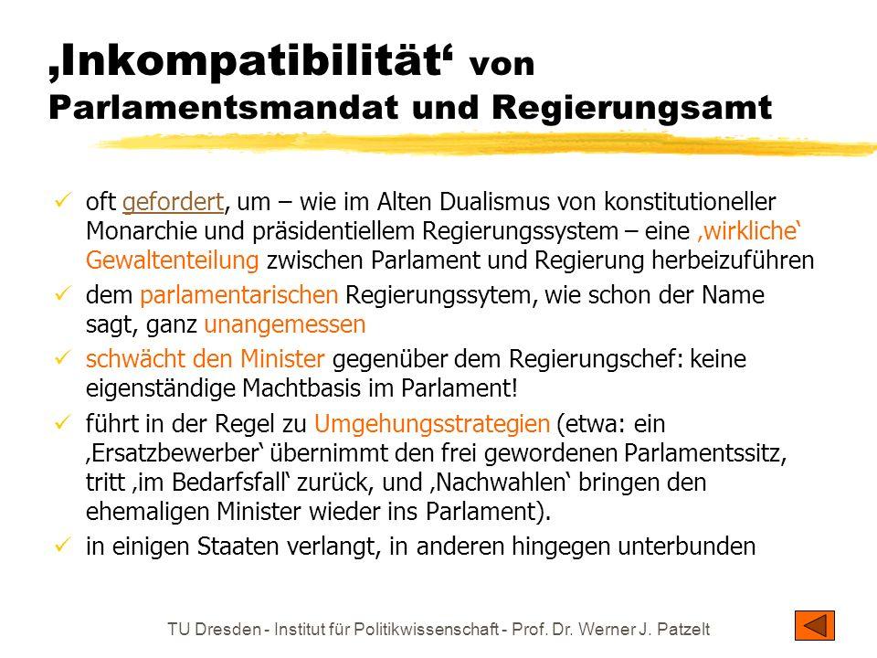 TU Dresden - Institut für Politikwissenschaft - Prof. Dr. Werner J. Patzelt Inkompatibilität von Parlamentsmandat und Regierungsamt oft gefordert, um