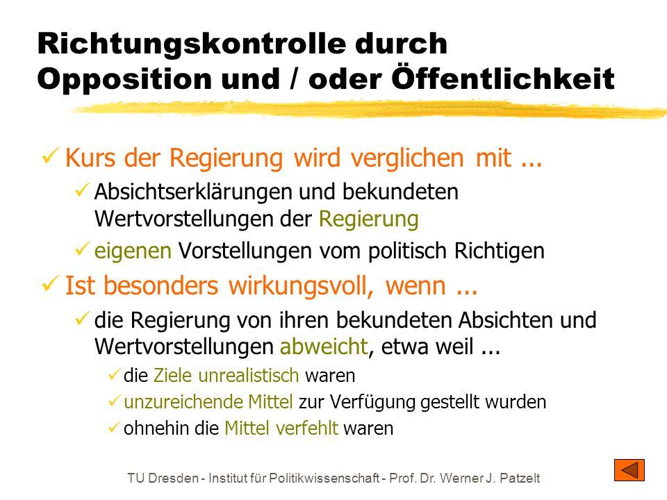 TU Dresden - Institut für Politikwissenschaft - Prof. Dr. Werner J. Patzelt Richtungskontrolle durch Opposition und / oder Öffentlichkeit Kurs der Reg
