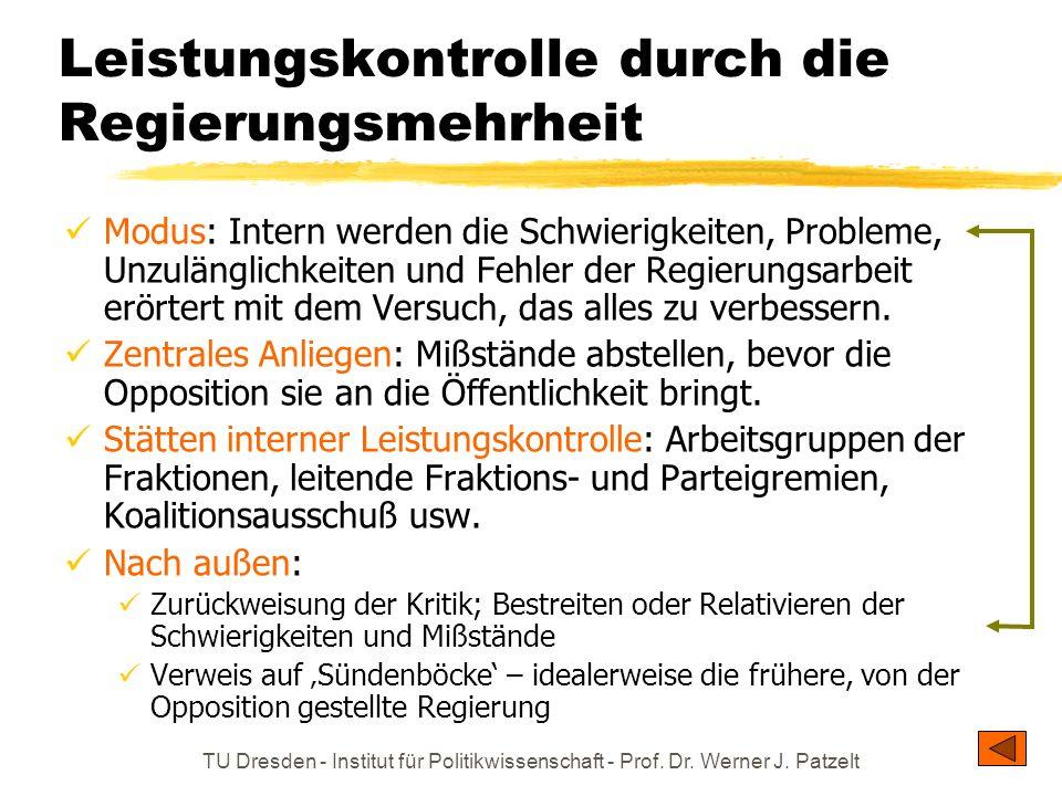 TU Dresden - Institut für Politikwissenschaft - Prof. Dr. Werner J. Patzelt Leistungskontrolle durch die Regierungsmehrheit Modus: Intern werden die S