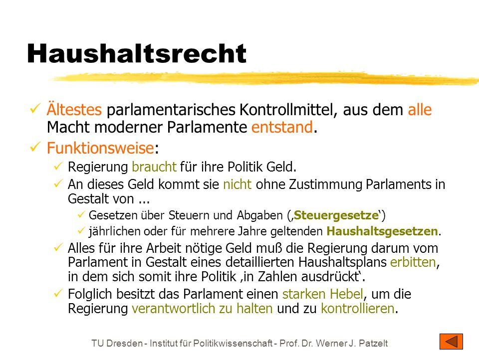 TU Dresden - Institut für Politikwissenschaft - Prof. Dr. Werner J. Patzelt Haushaltsrecht Ältestes parlamentarisches Kontrollmittel, aus dem alle Mac