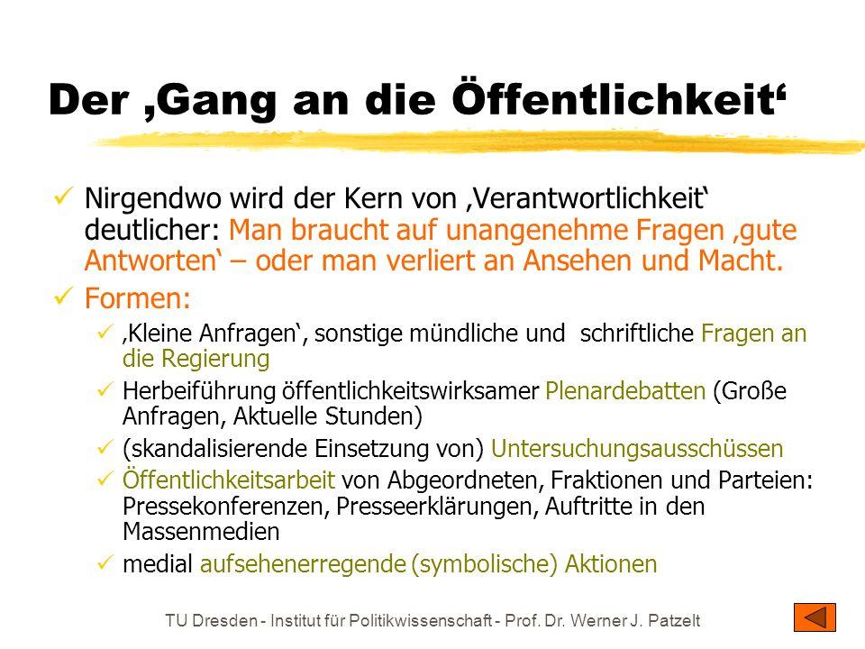 TU Dresden - Institut für Politikwissenschaft - Prof. Dr. Werner J. Patzelt Der Gang an die Öffentlichkeit Nirgendwo wird der Kern von Verantwortlichk