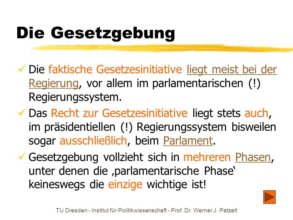 TU Dresden - Institut für Politikwissenschaft - Prof. Dr. Werner J. Patzelt Die Gesetzgebung Die faktische Gesetzesinitiative liegt meist bei der Regi