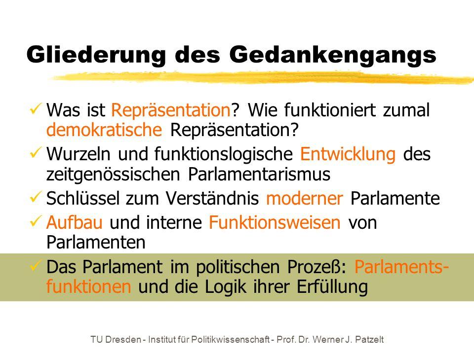 TU Dresden - Institut für Politikwissenschaft - Prof. Dr. Werner J. Patzelt Gliederung des Gedankengangs Was ist Repräsentation? Wie funktioniert zuma