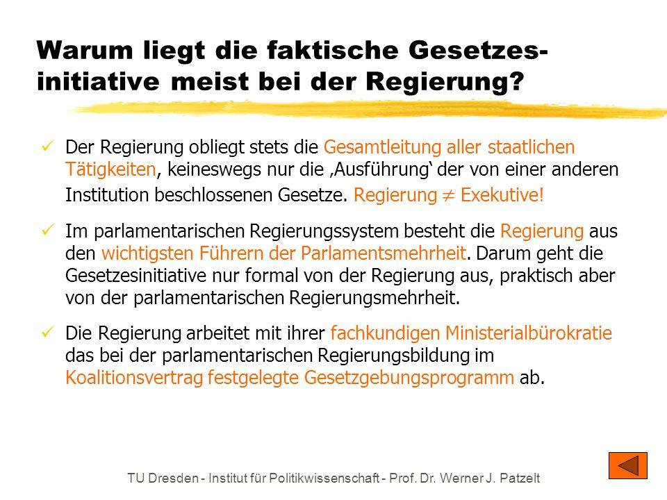 TU Dresden - Institut für Politikwissenschaft - Prof. Dr. Werner J. Patzelt Warum liegt die faktische Gesetzes- initiative meist bei der Regierung? De
