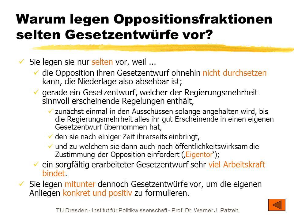 TU Dresden - Institut für Politikwissenschaft - Prof. Dr. Werner J. Patzelt Warum legen Oppositionsfraktionen selten Gesetzentwürfe vor? Sie legen sie