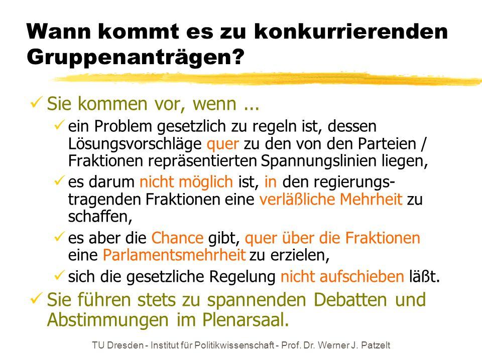 TU Dresden - Institut für Politikwissenschaft - Prof. Dr. Werner J. Patzelt Wann kommt es zu konkurrierenden Gruppenanträgen? Sie kommen vor, wenn...