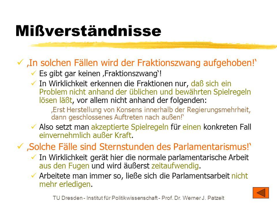 TU Dresden - Institut für Politikwissenschaft - Prof. Dr. Werner J. Patzelt Mißverständnisse In solchen Fällen wird der Fraktionszwang aufgehoben! Es