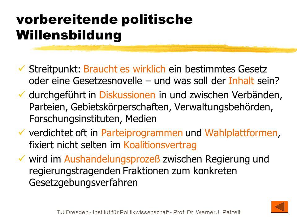 TU Dresden - Institut für Politikwissenschaft - Prof. Dr. Werner J. Patzelt vorbereitende politische Willensbildung Streitpunkt: Braucht es wirklich e