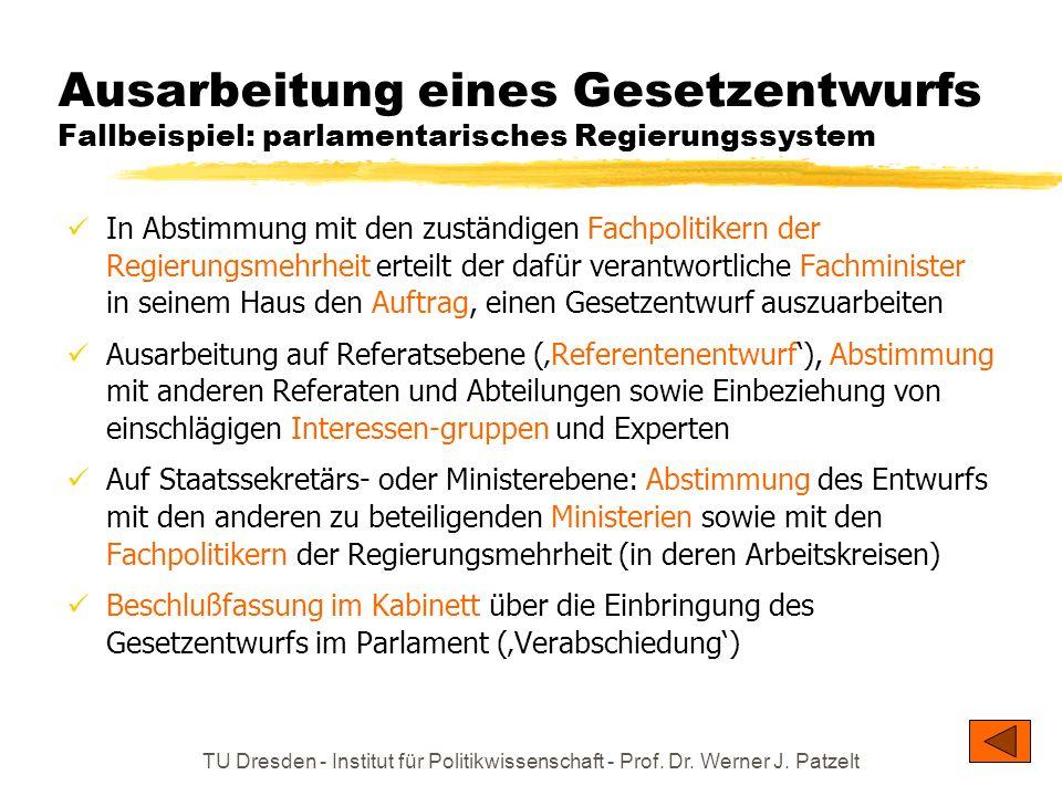 TU Dresden - Institut für Politikwissenschaft - Prof. Dr. Werner J. Patzelt Ausarbeitung eines Gesetzentwurfs Fallbeispiel: parlamentarisches Regierun