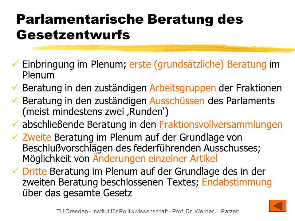 TU Dresden - Institut für Politikwissenschaft - Prof. Dr. Werner J. Patzelt Parlamentarische Beratung des Gesetzentwurfs Einbringung im Plenum; erste