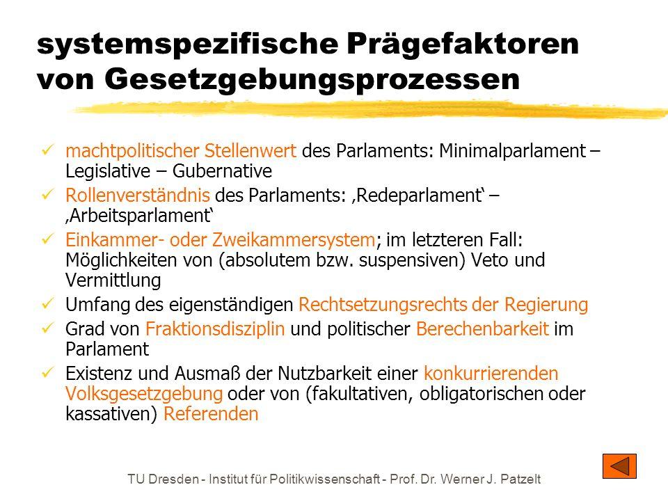 TU Dresden - Institut für Politikwissenschaft - Prof. Dr. Werner J. Patzelt systemspezifische Prägefaktoren von Gesetzgebungsprozessen machtpolitische