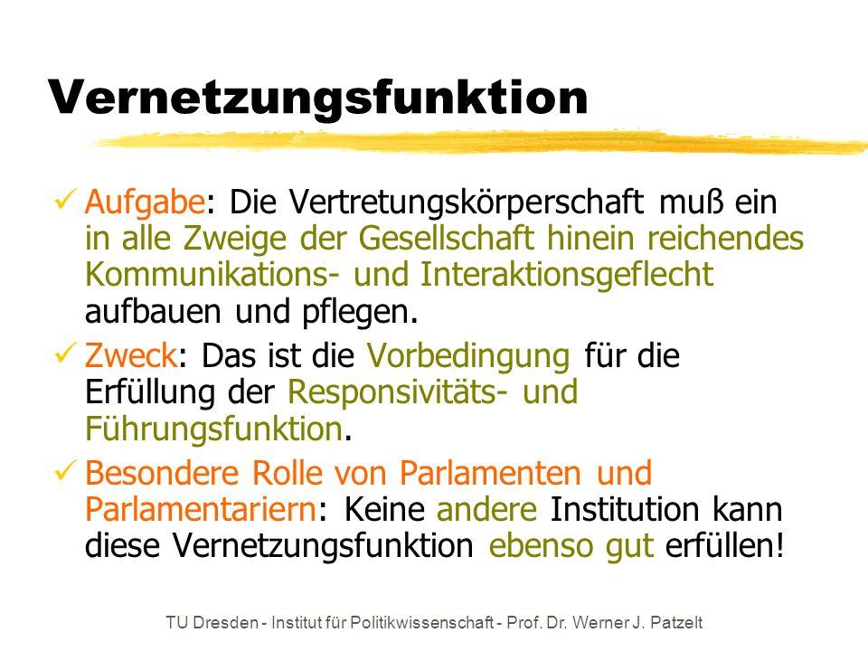 TU Dresden - Institut für Politikwissenschaft - Prof. Dr. Werner J. Patzelt Vernetzungsfunktion Aufgabe: Die Vertretungskörperschaft muß ein in alle Z