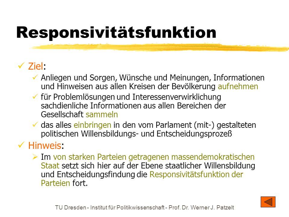 TU Dresden - Institut für Politikwissenschaft - Prof. Dr. Werner J. Patzelt Responsivitätsfunktion Ziel: Anliegen und Sorgen, Wünsche und Meinungen, I
