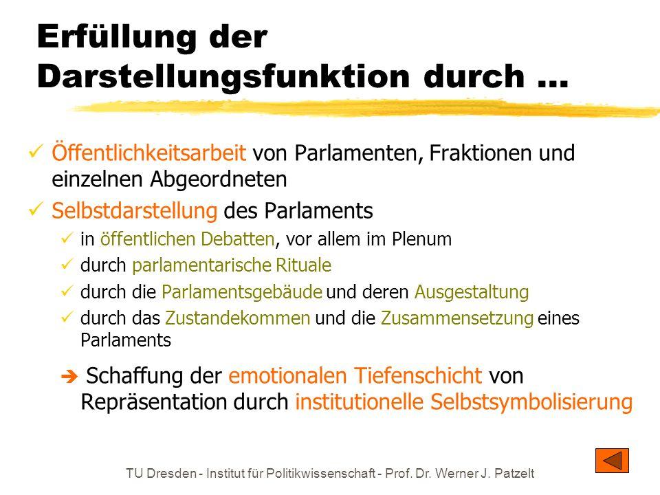 TU Dresden - Institut für Politikwissenschaft - Prof. Dr. Werner J. Patzelt Erfüllung der Darstellungsfunktion durch... Öffentlichkeitsarbeit von Parl