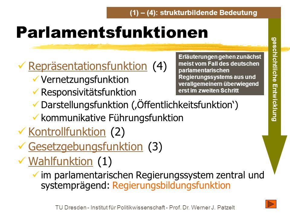 TU Dresden - Institut für Politikwissenschaft - Prof. Dr. Werner J. Patzelt Parlamentsfunktionen Repräsentationsfunktion (4) Repräsentationsfunktion V