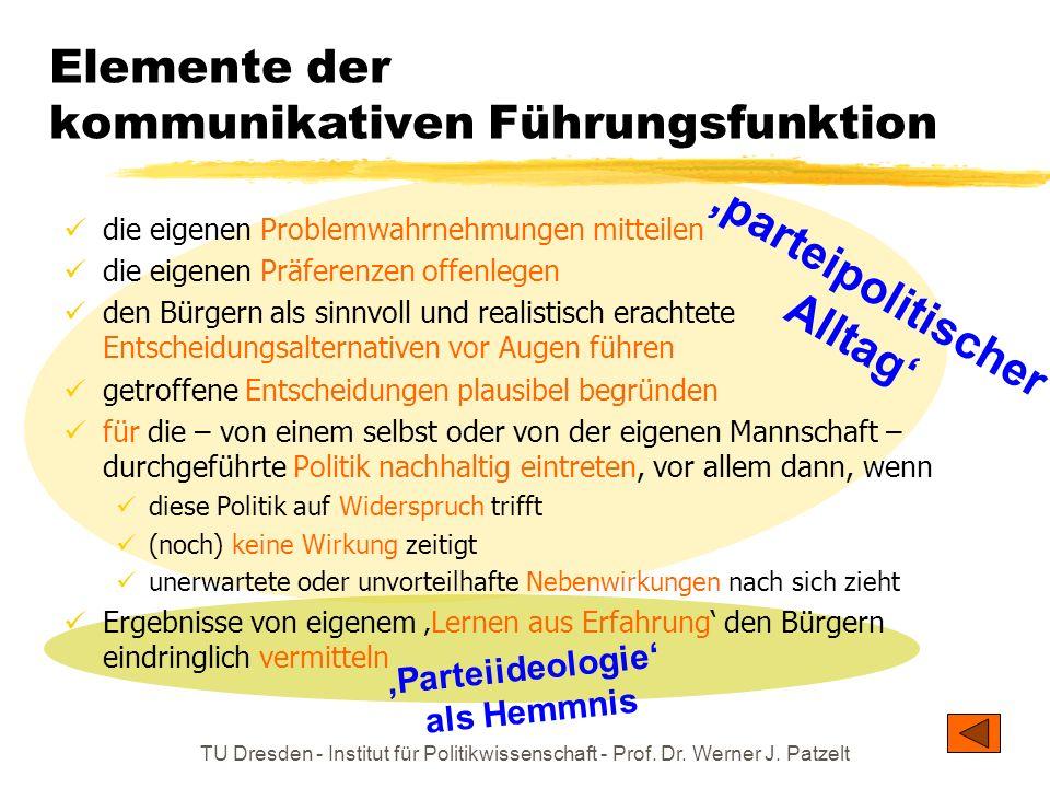 TU Dresden - Institut für Politikwissenschaft - Prof. Dr. Werner J. Patzelt Elemente der kommunikativen Führungsfunktion die eigenen Problemwahrnehmun