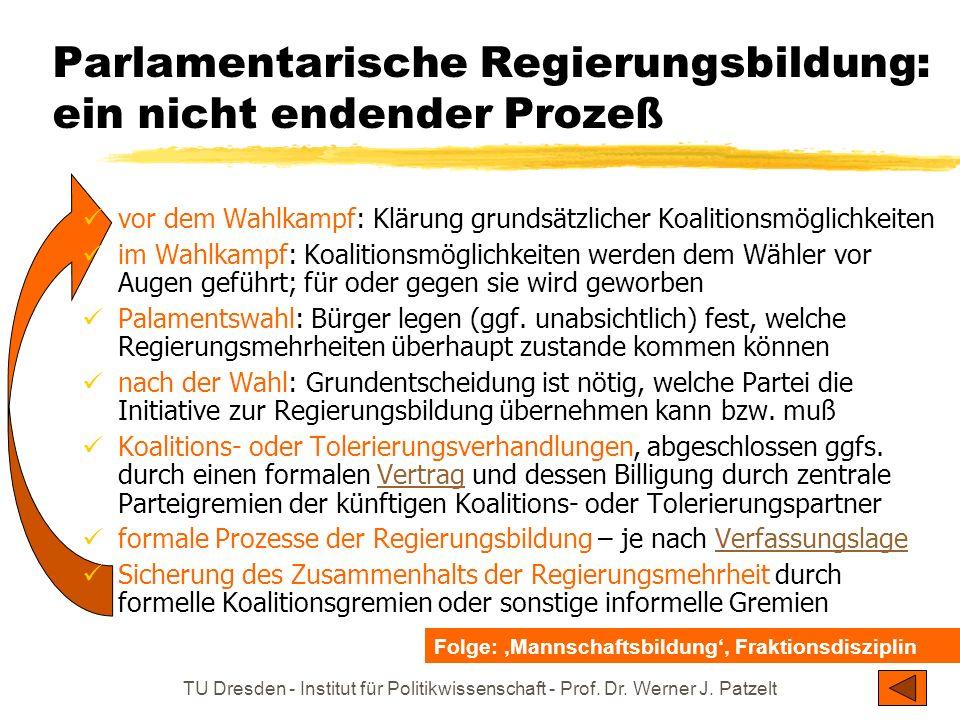 TU Dresden - Institut für Politikwissenschaft - Prof. Dr. Werner J. Patzelt Parlamentarische Regierungsbildung: ein nicht endender Prozeß vor dem Wahl