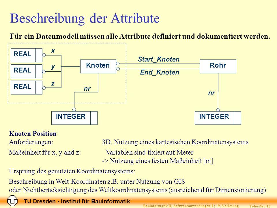 TU Dresden - Institut für Bauinformatik Folie-Nr.: 12 Bauinformatik II, Softwareanwendungen 1; 9. Vorlesung Für ein Datenmodell müssen alle Attribute