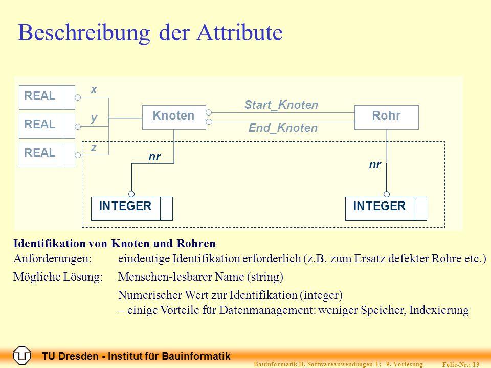 TU Dresden - Institut für Bauinformatik Folie-Nr.: 13 Bauinformatik II, Softwareanwendungen 1; 9. Vorlesung Start_Knoten End_Knoten Knoten REAL x y z
