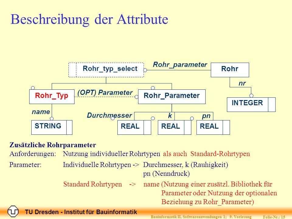 TU Dresden - Institut für Bauinformatik Folie-Nr.: 15 Bauinformatik II, Softwareanwendungen 1; 9. Vorlesung Rohr REAL Durchmesser nr INTEGER Zusätzlic