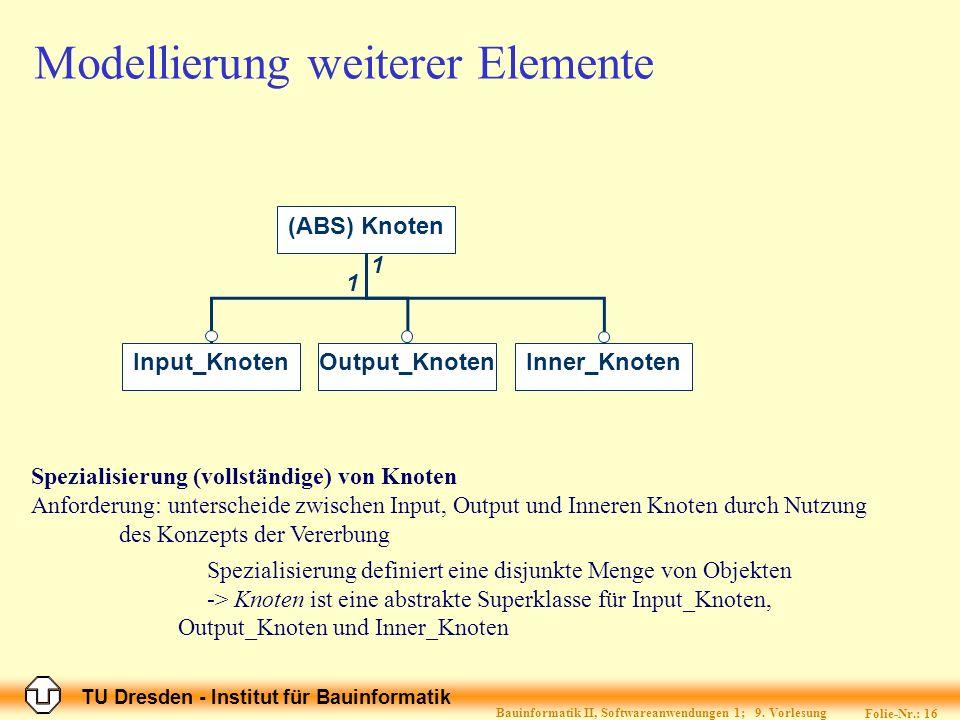 TU Dresden - Institut für Bauinformatik Folie-Nr.: 16 Bauinformatik II, Softwareanwendungen 1; 9. Vorlesung Spezialisierung (vollständige) von Knoten