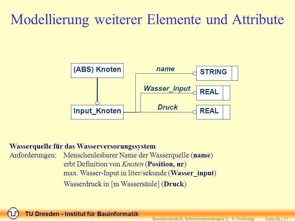 TU Dresden - Institut für Bauinformatik Folie-Nr.: 17 Bauinformatik II, Softwareanwendungen 1; 9. Vorlesung Druck Wasserquelle für das Wasserversorung