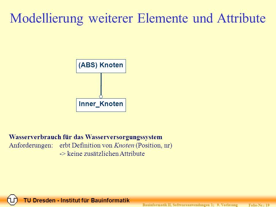 TU Dresden - Institut für Bauinformatik Folie-Nr.: 19 Bauinformatik II, Softwareanwendungen 1; 9. Vorlesung Wasserverbrauch für das Wasserversorgungss