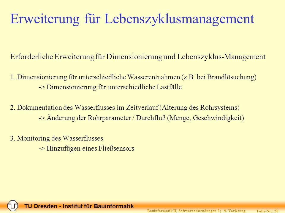 TU Dresden - Institut für Bauinformatik Folie-Nr.: 20 Bauinformatik II, Softwareanwendungen 1; 9. Vorlesung Erweiterung für Lebenszyklusmanagement Erf
