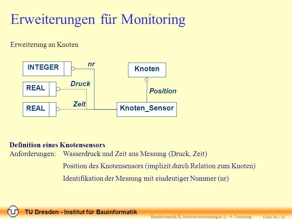 TU Dresden - Institut für Bauinformatik Folie-Nr.: 21 Bauinformatik II, Softwareanwendungen 1; 9. Vorlesung Erweiterungen für Monitoring Erweiterung a